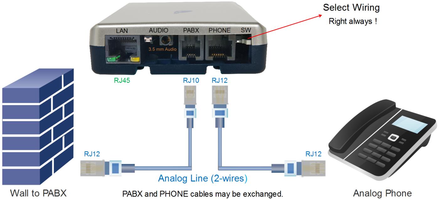 V-Tap Analoog - Line connection